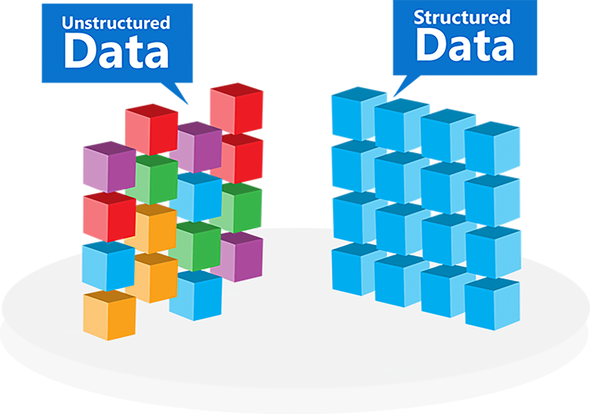 Data Extraction   Data Management Solutions   Astera Software