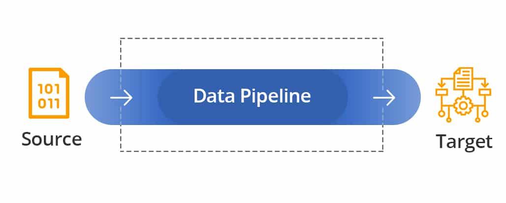 ETL Pipeline vs  Data Pipeline: Astera Software