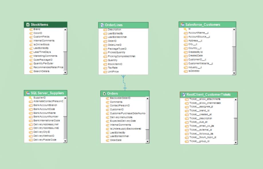 Conectando todas las fuentes usando un modelo de datos virtual