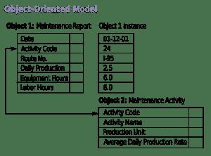 database management software 4