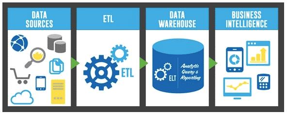 what is etl tool 2